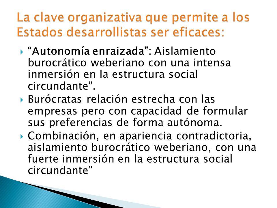 Autonomía enraizada: Aislamiento burocrático weberiano con una intensa inmersión en la estructura social circundante. Burócratas relación estrecha con