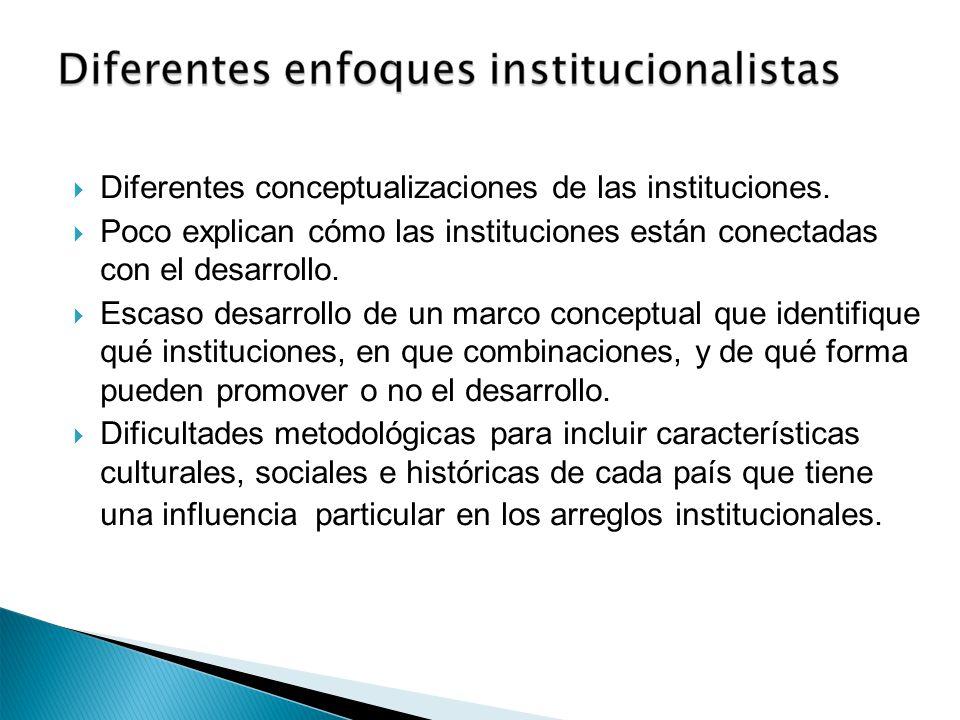 Diferentes conceptualizaciones de las instituciones. Poco explican cómo las instituciones están conectadas con el desarrollo. Escaso desarrollo de un