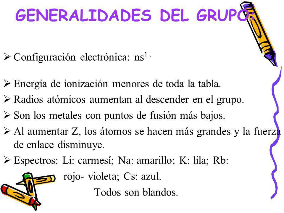 GENERALIDADES DEL GRUPO: Configuración electrónica: ns 1. Energía de ionización menores de toda la tabla. Radios atómicos aumentan al descender en el