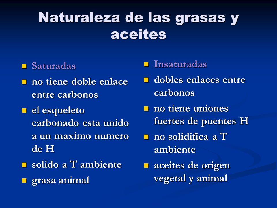 Naturaleza de las grasas y aceites Saturadas Saturadas no tiene doble enlace entre carbonos no tiene doble enlace entre carbonos el esqueleto carbonad