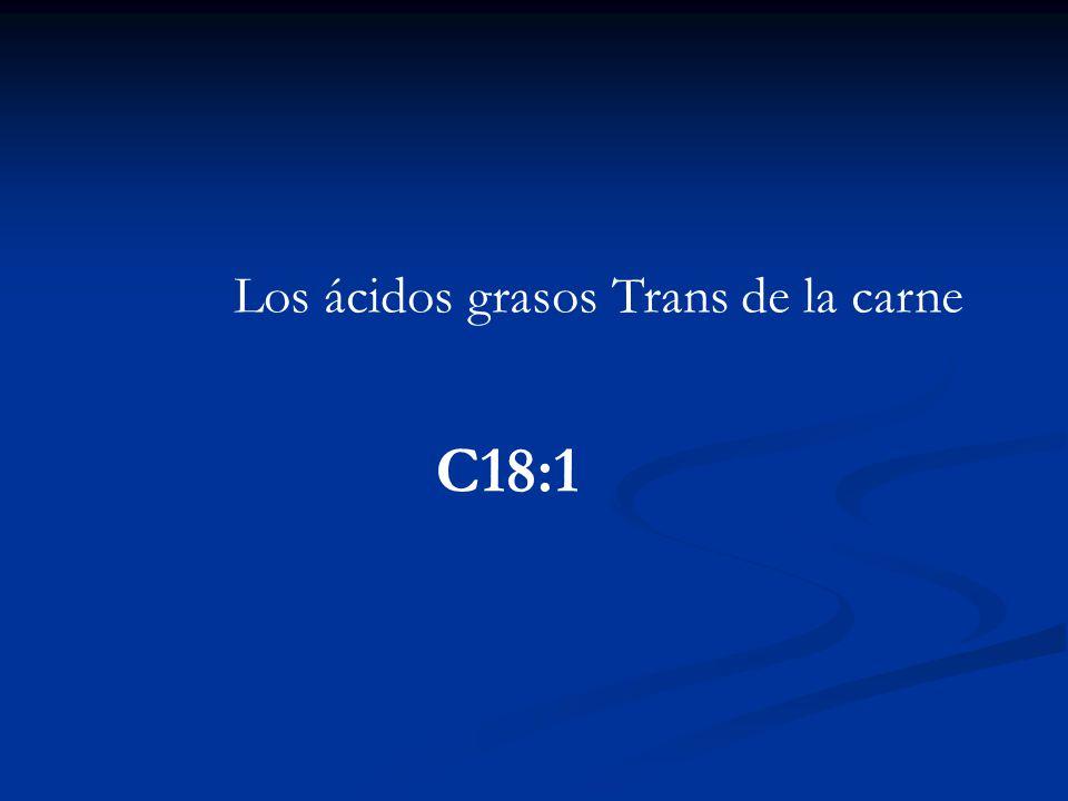 Los ácidos grasos Trans de la carne C18:1