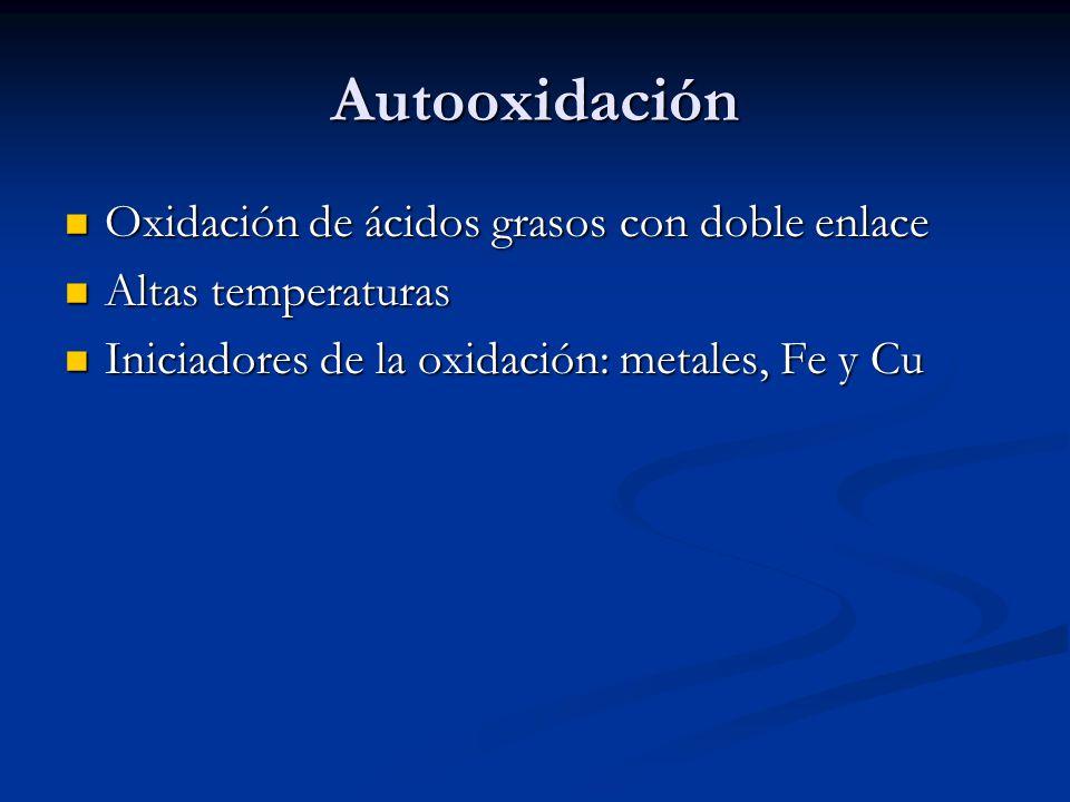 Autooxidación Oxidación de ácidos grasos con doble enlace Oxidación de ácidos grasos con doble enlace Altas temperaturas Altas temperaturas Iniciadore
