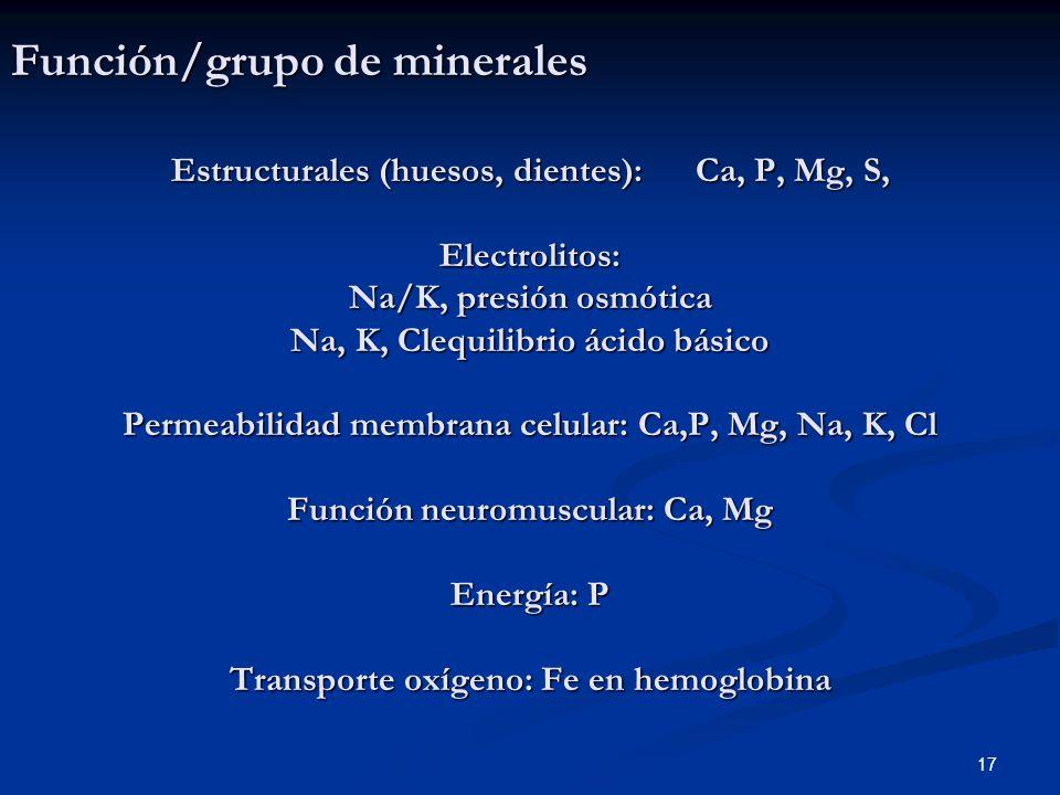 Estructurales (huesos, dientes): Ca, P, Mg, S, Electrolitos: Na/K, presión osmótica Na, K, Clequilibrio ácido básico Permeabilidad membrana celular: C