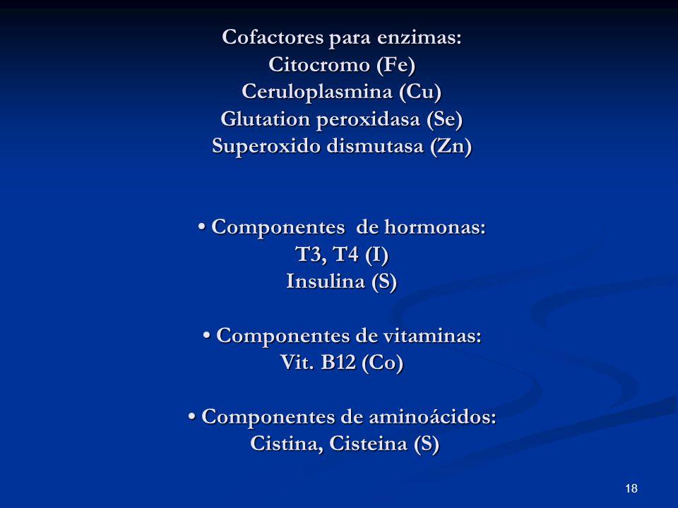 Cofactores para enzimas: Citocromo (Fe) Ceruloplasmina (Cu) Glutation peroxidasa (Se) Superoxido dismutasa (Zn) Componentes de hormonas: T3, T4 (I) In
