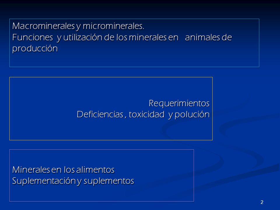 Macrominerales y microminerales. Funciones y utilización de los minerales en animales de producción Requerimientos Deficiencias, toxicidad y polución