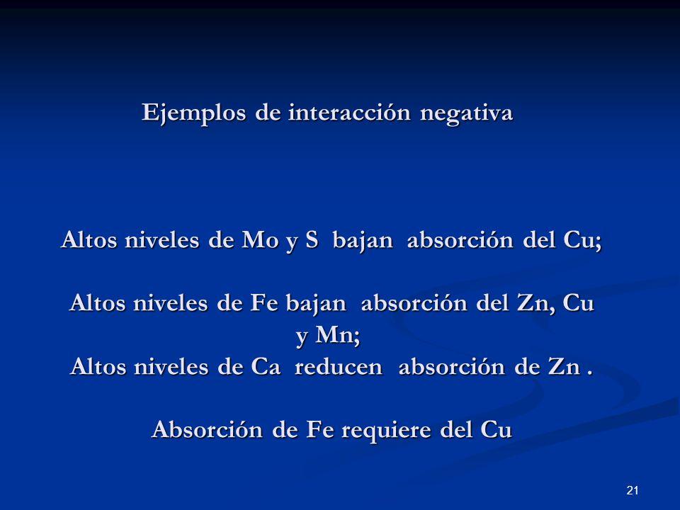 21 Ejemplos de interacción negativa Altos niveles de Mo y S bajan absorción del Cu; Altos niveles de Fe bajan absorción del Zn, Cu y Mn; Altos niveles