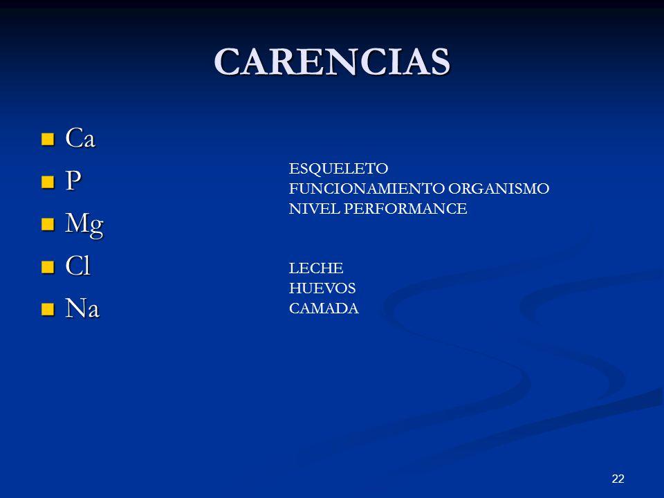 CARENCIAS Ca Ca P Mg Mg Cl Cl Na Na 22 ESQUELETO FUNCIONAMIENTO ORGANISMO NIVEL PERFORMANCE LECHE HUEVOS CAMADA