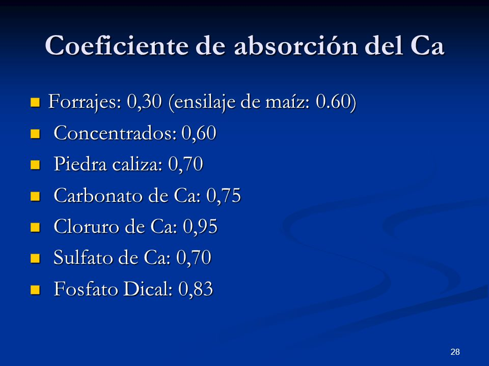 Coeficiente de absorción del Ca Forrajes: 0,30 (ensilaje de maíz: 0.60) Forrajes: 0,30 (ensilaje de maíz: 0.60) Concentrados: 0,60 Concentrados: 0,60