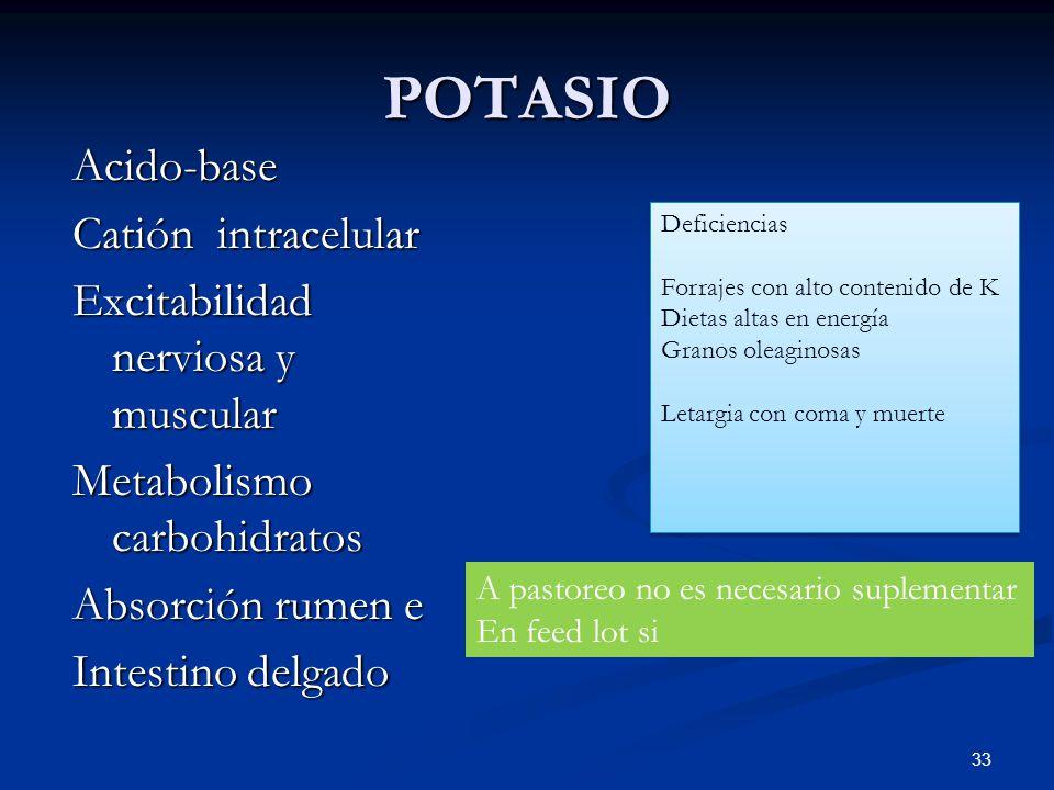 POTASIO Acido-base Catión intracelular Excitabilidad nerviosa y muscular Metabolismo carbohidratos Absorción rumen e Intestino delgado 33 Deficiencias