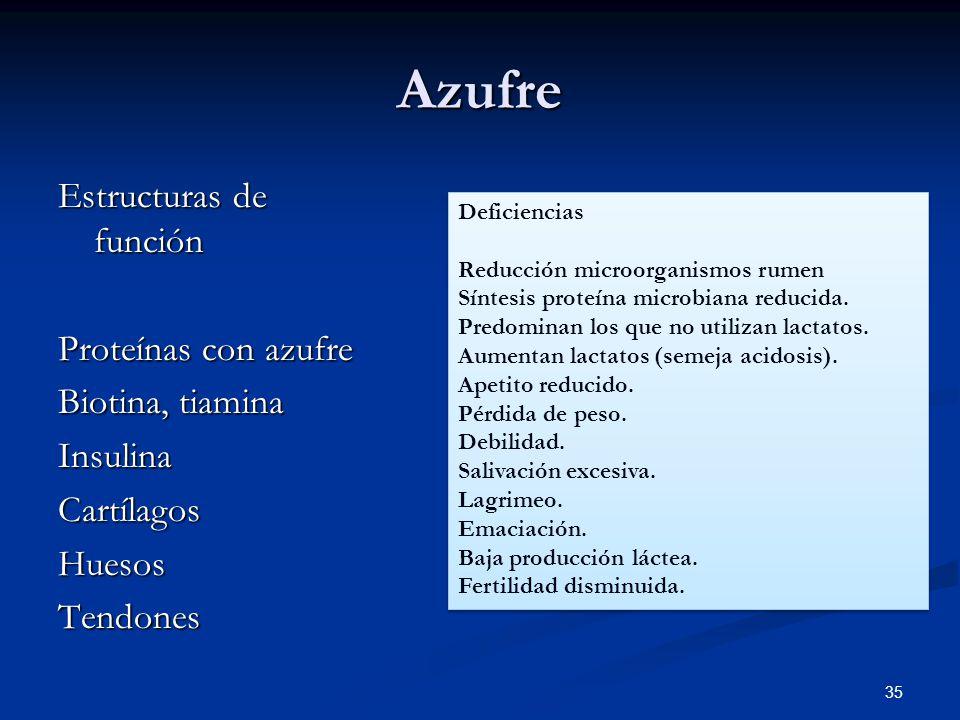 Azufre Estructuras de función Proteínas con azufre Biotina, tiamina InsulinaCartílagosHuesosTendones 35 Deficiencias Reducción microorganismos rumen S