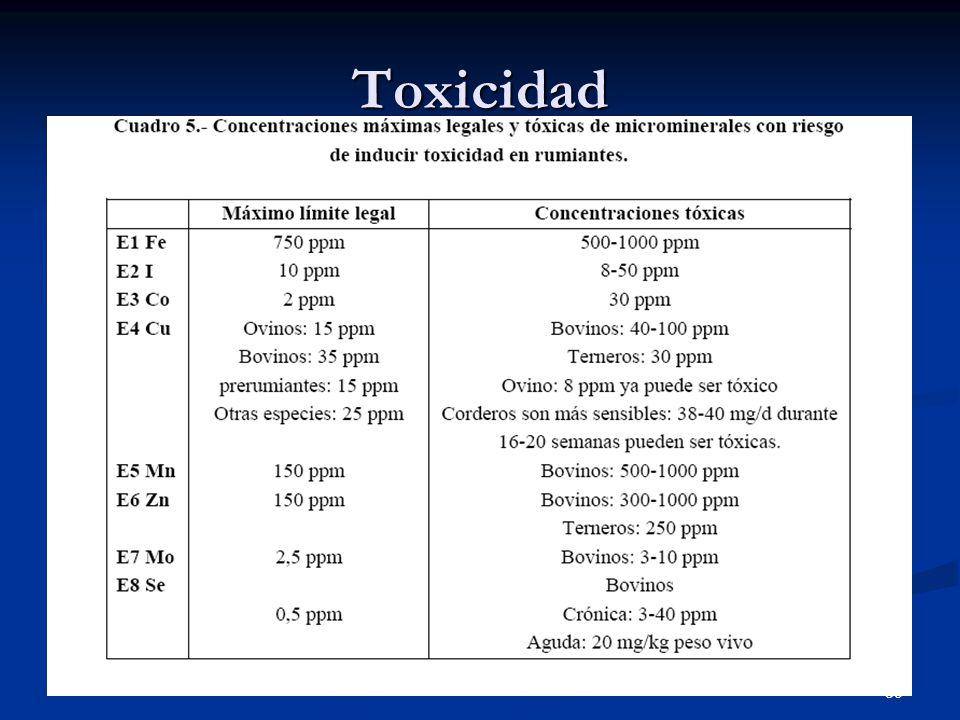 Toxicidad 39