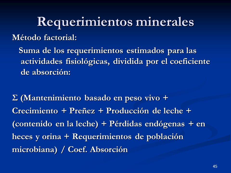 Requerimientos minerales 45 Método factorial: Suma de los requerimientos estimados para las actividades fisiológicas, dividida por el coeficiente de a