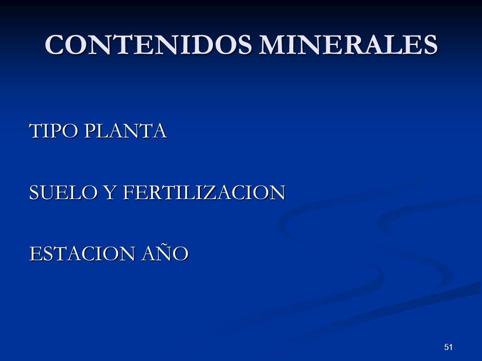 CONTENIDOS MINERALES TIPO PLANTA SUELO Y FERTILIZACION ESTACION AÑO 51