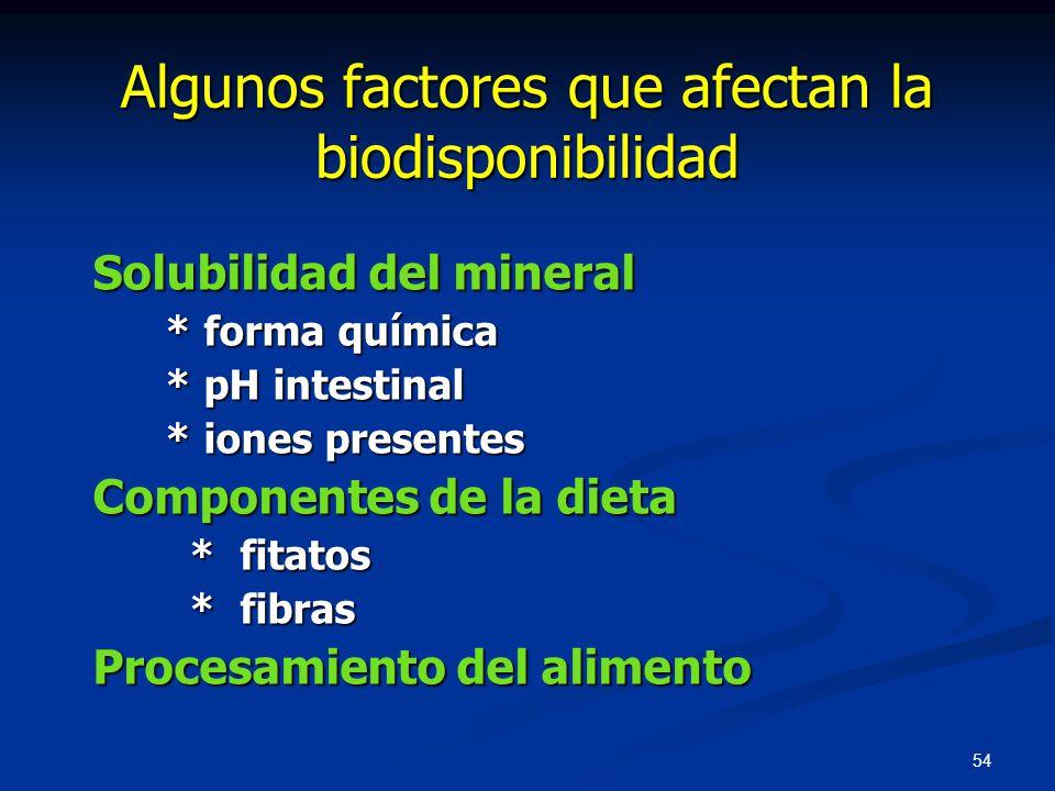Algunos factores que afectan la biodisponibilidad Solubilidad del mineral * forma química * forma química * pH intestinal * pH intestinal * iones pres