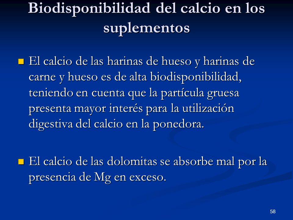 Biodisponibilidad del calcio en los suplementos El calcio de las harinas de hueso y harinas de carne y hueso es de alta biodisponibilidad, teniendo en