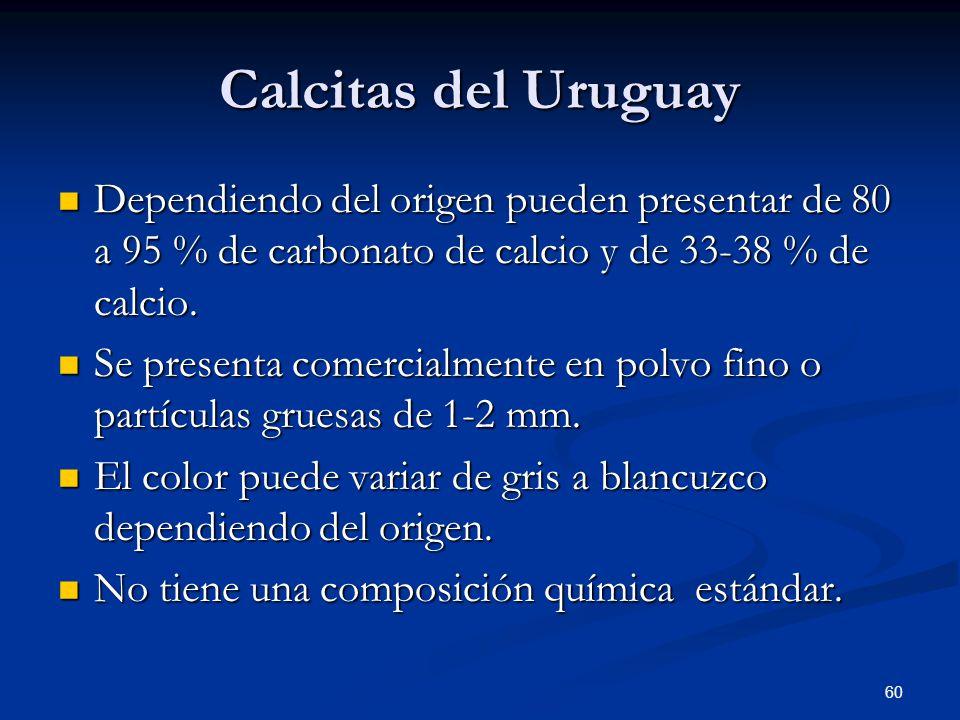 Calcitas del Uruguay Dependiendo del origen pueden presentar de 80 a 95 % de carbonato de calcio y de 33-38 % de calcio. Dependiendo del origen pueden