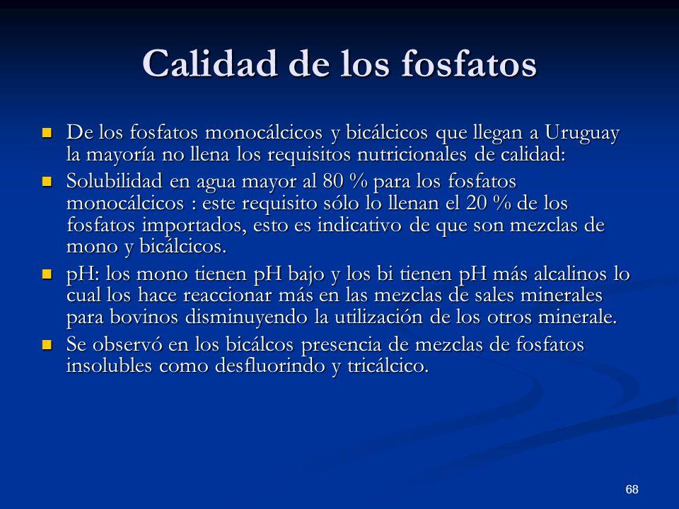 Calidad de los fosfatos De los fosfatos monocálcicos y bicálcicos que llegan a Uruguay la mayoría no llena los requisitos nutricionales de calidad: De