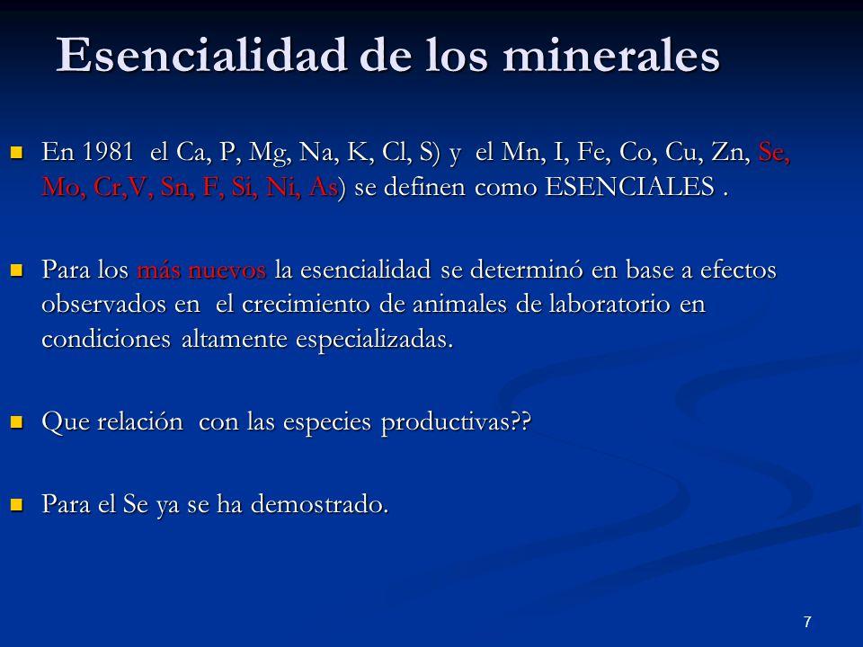 Minerales esenciales Ca, P, Mg, Na, K, S y Cl, se requieren en grandes cantidades (%) Ca, P, Mg, Na, K, S y Cl, se requieren en grandes cantidades (%) Mn, Fe, Se, Co, Cu, Mo, I, Zn se requieren en cantidades pequeñas (ppm) Mn, Fe, Se, Co, Cu, Mo, I, Zn se requieren en cantidades pequeñas (ppm) Li, B, F, Si, Va, Ni, Cr, potencialmente esenciales Li, B, F, Si, Va, Ni, Cr, potencialmente esenciales