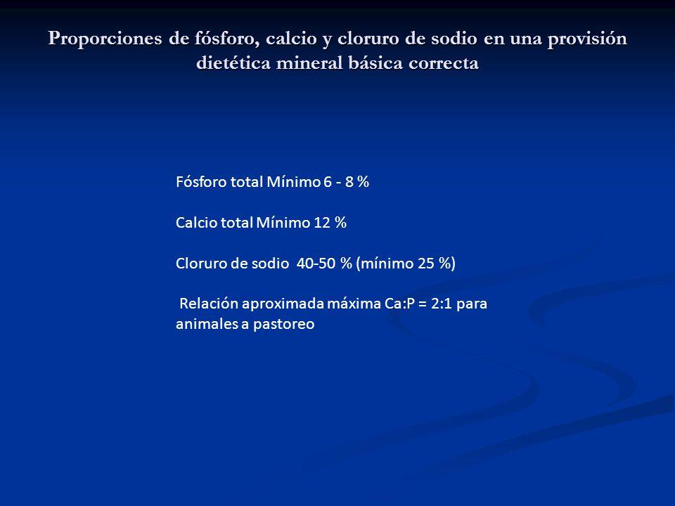Proporciones de fósforo, calcio y cloruro de sodio en una provisión dietética mineral básica correcta Fósforo total Mínimo 6 - 8 % Calcio total Mínimo