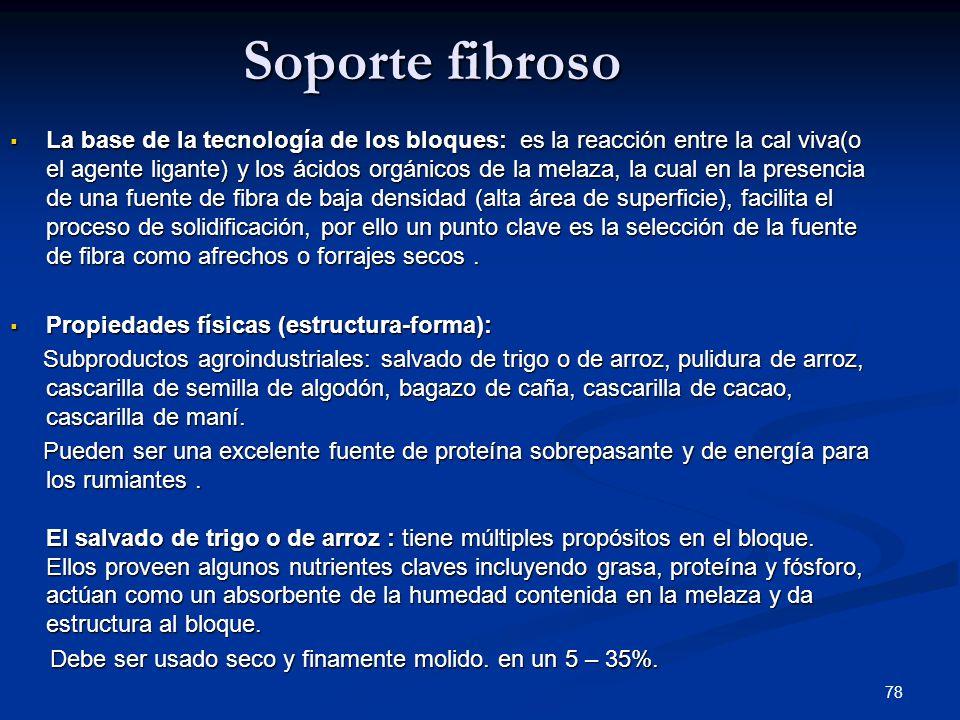 Soporte fibroso La base de la tecnología de los bloques: es la reacción entre la cal viva(o el agente ligante) y los ácidos orgánicos de la melaza, la