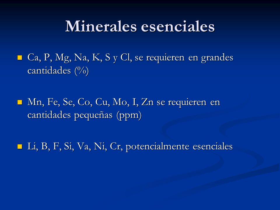 Minerales esenciales Ca, P, Mg, Na, K, S y Cl, se requieren en grandes cantidades (%) Ca, P, Mg, Na, K, S y Cl, se requieren en grandes cantidades (%)