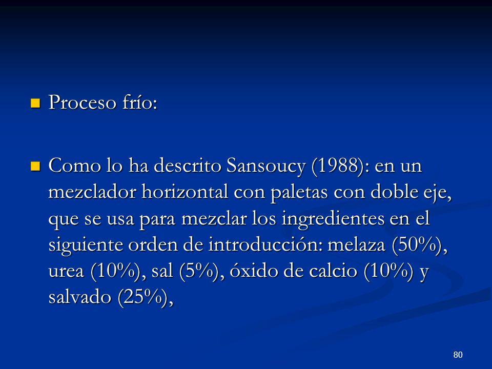 Proceso frío: Proceso frío: Como lo ha descrito Sansoucy (1988): en un mezclador horizontal con paletas con doble eje, que se usa para mezclar los ing