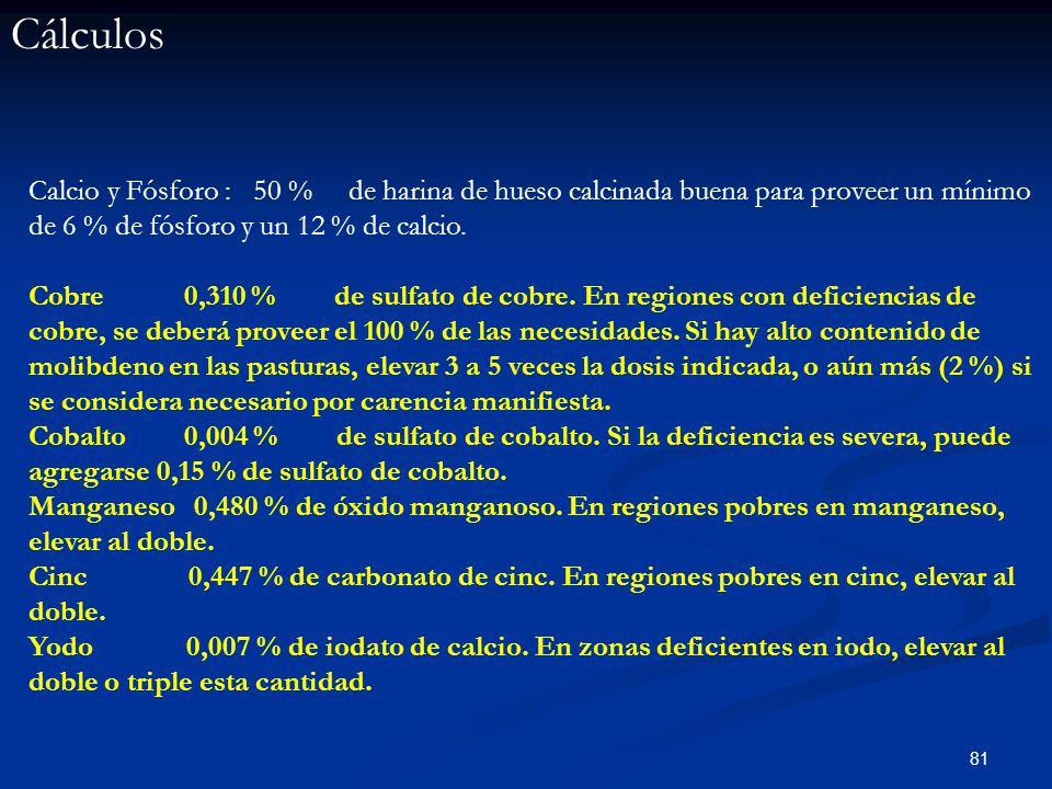 81 Calcio y Fósforo : 50 % de harina de hueso calcinada buena para proveer un mínimo de 6 % de fósforo y un 12 % de calcio. Cobre 0,310 % de sulfato d