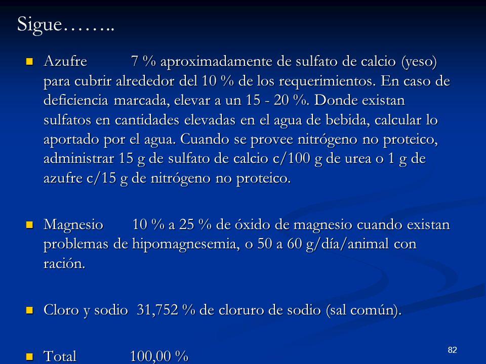 Azufre 7 % aproximadamente de sulfato de calcio (yeso) para cubrir alrededor del 10 % de los requerimientos. En caso de deficiencia marcada, elevar a