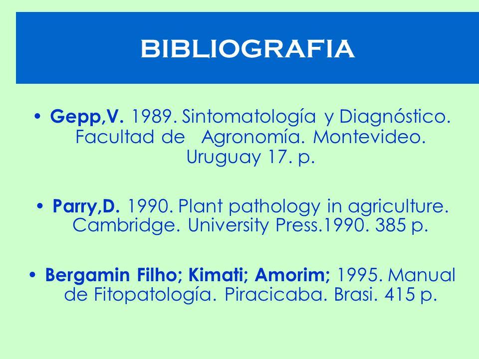 BIBLIOGRAFIA Gepp,V.1989. Sintomatología y Diagnóstico.