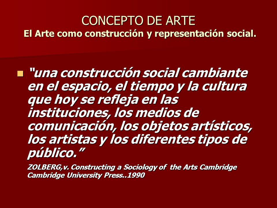 CONCEPTO DE ARTE El Arte como construcción y representación social.