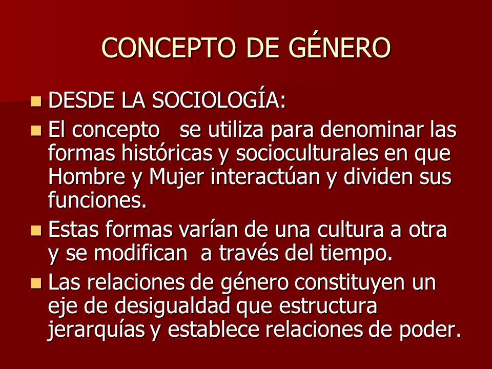 CONCEPTO DE GÉNERO DESDE LA SOCIOLOGÍA: DESDE LA SOCIOLOGÍA: El concepto se utiliza para denominar las formas históricas y socioculturales en que Hombre y Mujer interactúan y dividen sus funciones.
