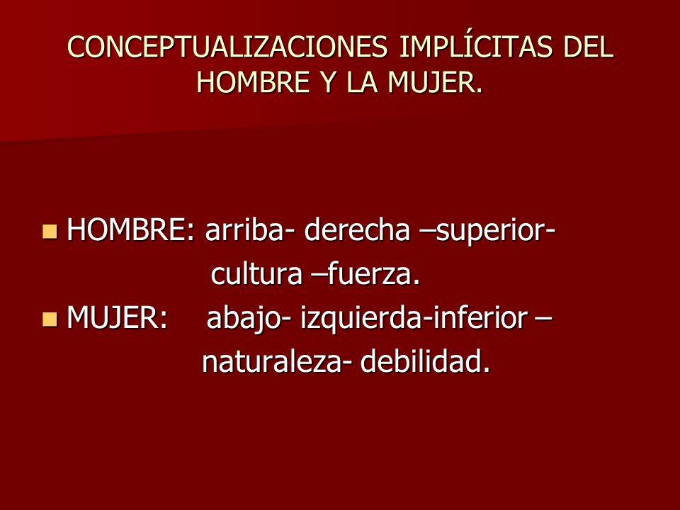 CONCEPTUALIZACIONES IMPLÍCITAS DEL HOMBRE Y LA MUJER.