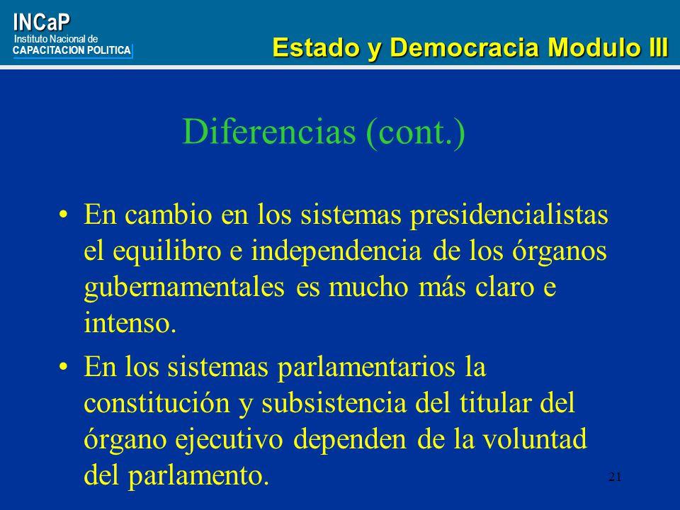 21INCaP Instituto Nacional de CAPACITACION POLITICA Estado y Democracia Modulo III Estado y Democracia Modulo III Diferencias (cont.) En cambio en los sistemas presidencialistas el equilibro e independencia de los órganos gubernamentales es mucho más claro e intenso.