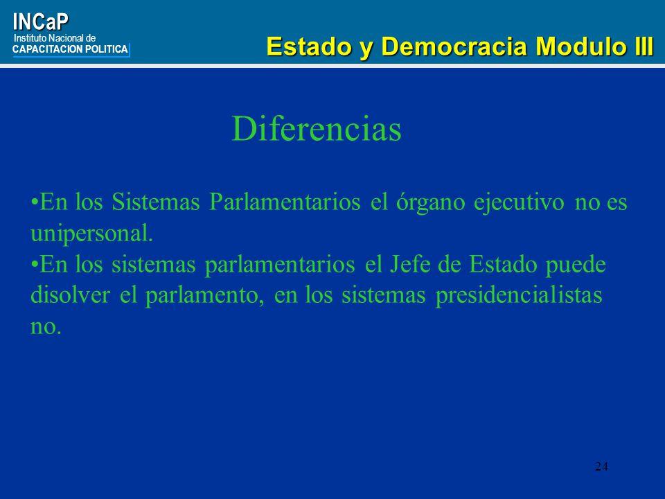 24INCaP Instituto Nacional de CAPACITACION POLITICA Estado y Democracia Modulo III Estado y Democracia Modulo III Diferencias En los Sistemas Parlamentarios el órgano ejecutivo no es unipersonal.