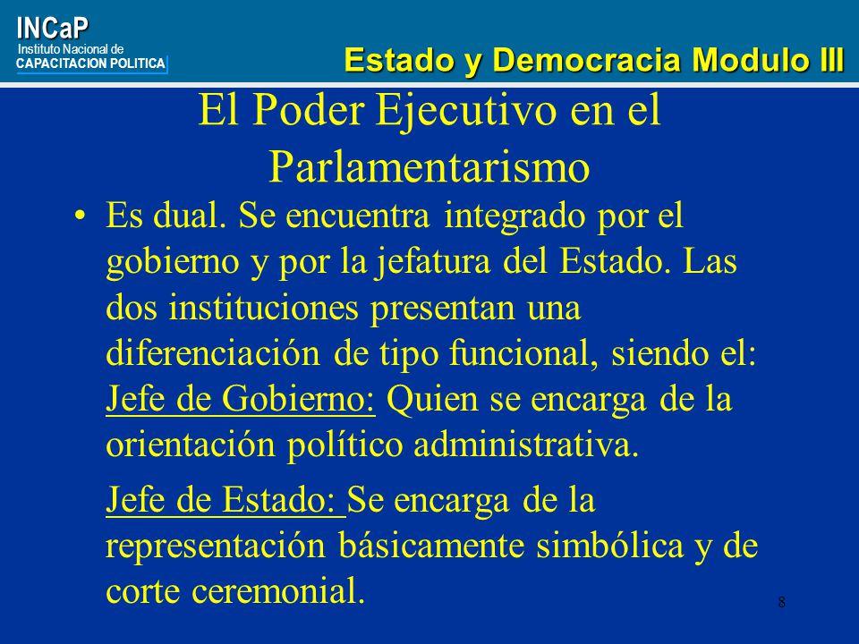 8INCaP Instituto Nacional de CAPACITACION POLITICA Estado y Democracia Modulo III Estado y Democracia Modulo III El Poder Ejecutivo en el Parlamentarismo Es dual.