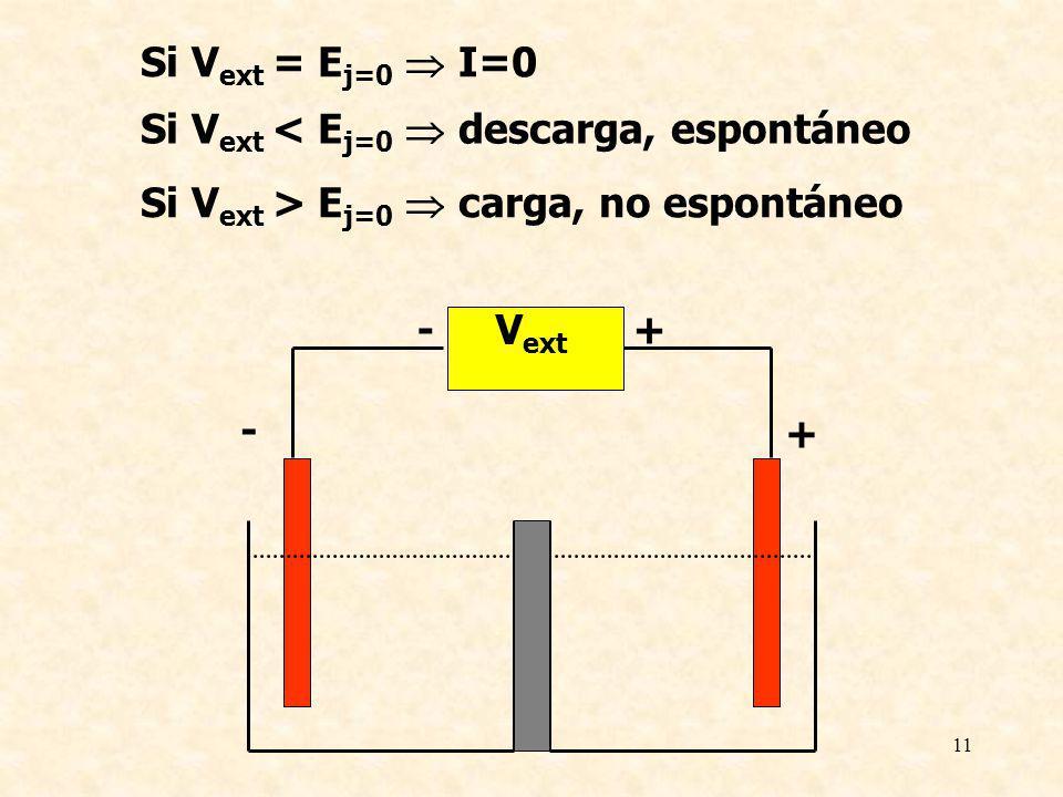 11 - + - V ext + Si V ext < E j=0 descarga, espontáneo Si V ext > E j=0 carga, no espontáneo Si V ext = E j=0 I=0