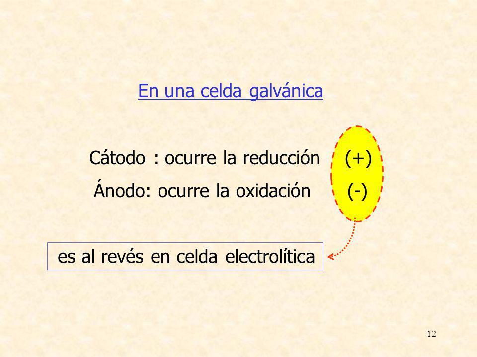 12 es al revés en celda electrolítica En una celda galvánica Cátodo : ocurre la reducción (+) Ánodo: ocurre la oxidación (-)