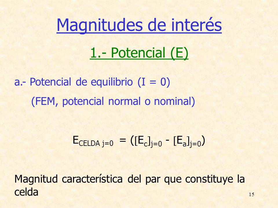 15 1.- Potencial (E) a.- Potencial de equilibrio (I = 0) (FEM, potencial normal o nominal) E CELDA j=0 = ( E c j=0 - E a j=0 ) Magnitud característica