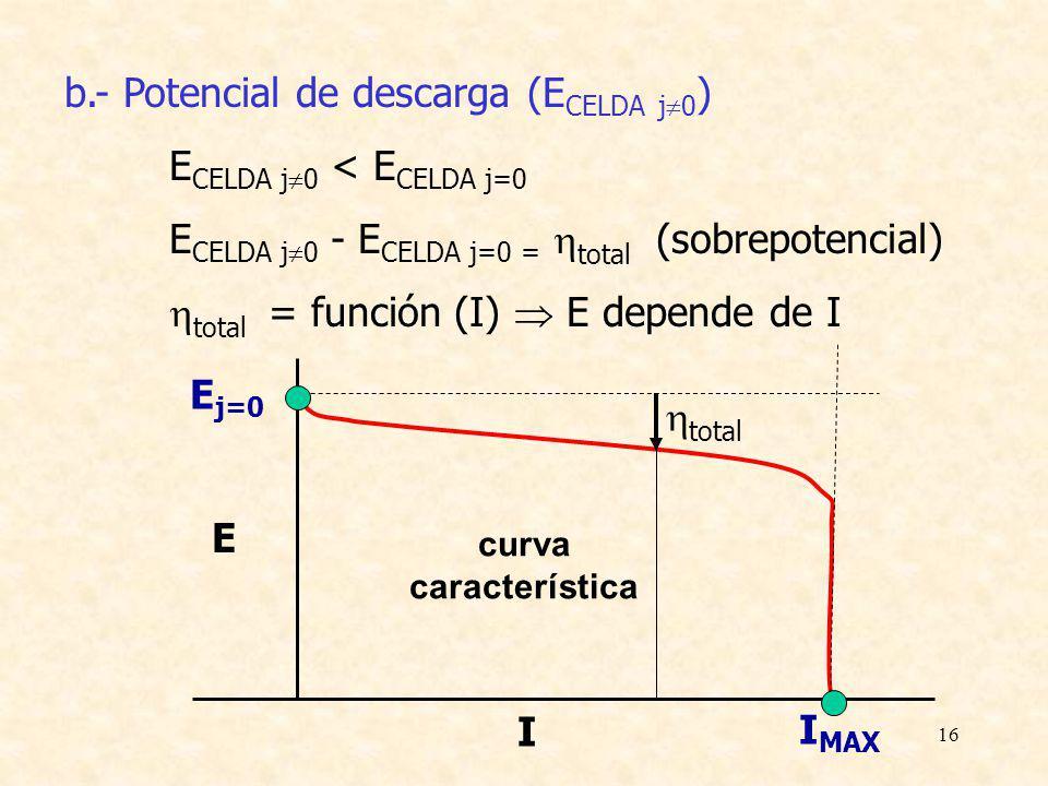 16 b.- Potencial de descarga (E CELDA j 0 ) E CELDA j 0 < E CELDA j=0 E CELDA j 0 - E CELDA j=0 = total (sobrepotencial) total = función (I) E depende