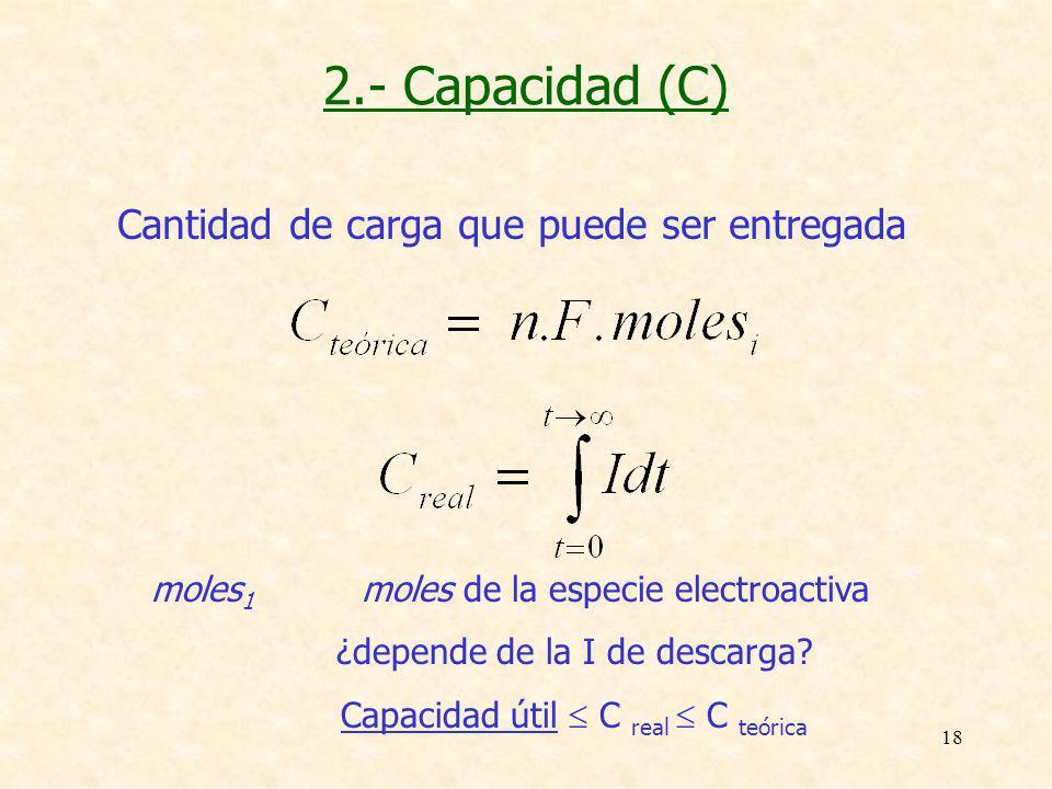 18 moles 1 moles de la especie electroactiva ¿depende de la I de descarga? Capacidad útil C real C teórica Cantidad de carga que puede ser entregada 2