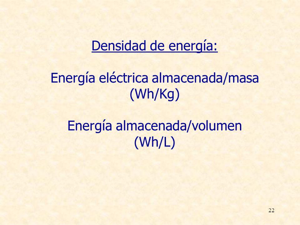 22 Densidad de energía: Energía eléctrica almacenada/masa (Wh/Kg) Energía almacenada/volumen (Wh/L)