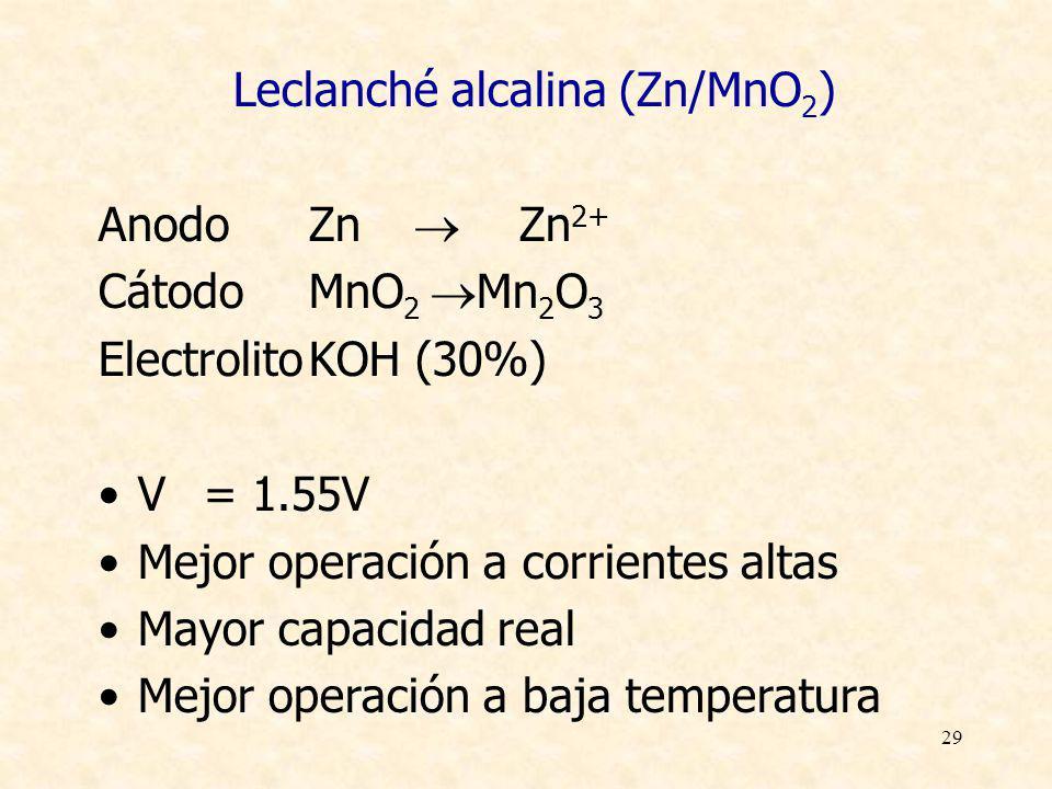 29 Leclanché alcalina (Zn/MnO 2 ) AnodoZn Zn 2+ CátodoMnO 2 Mn 2 O 3 ElectrolitoKOH (30%) V= 1.55V Mejor operación a corrientes altas Mayor capacidad