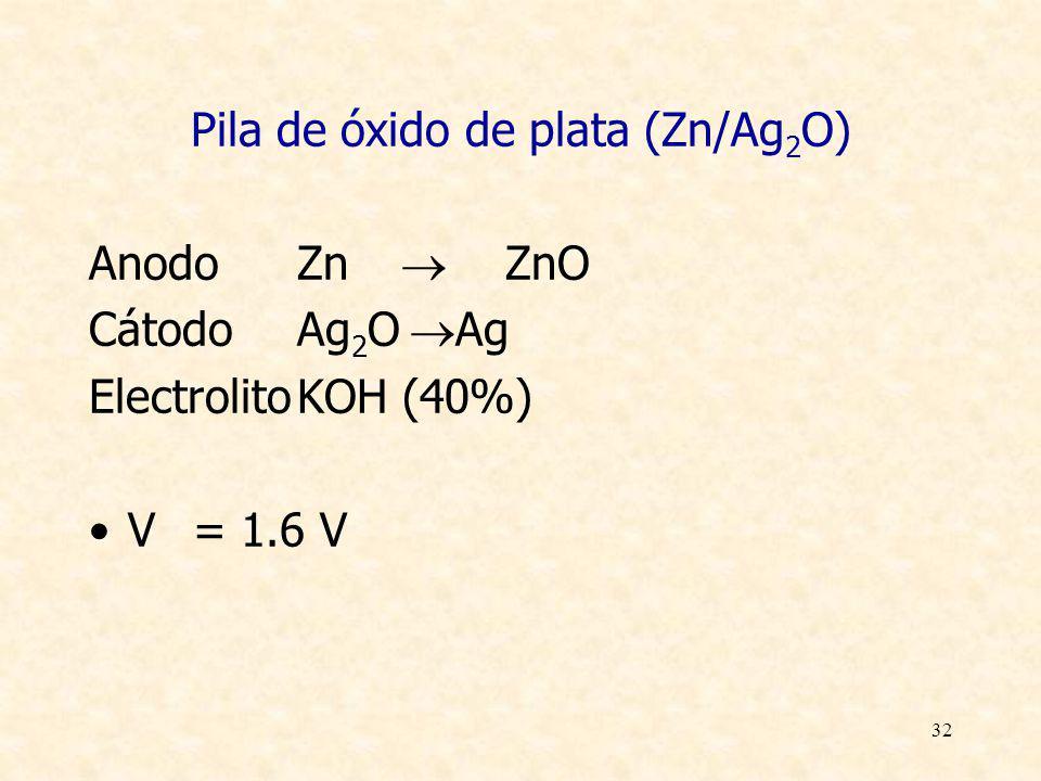 32 Pila de óxido de plata (Zn/Ag 2 O) AnodoZn ZnO CátodoAg 2 O Ag ElectrolitoKOH (40%) V= 1.6 V