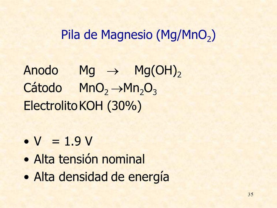 35 Pila de Magnesio (Mg/MnO 2 ) AnodoMg Mg(OH) 2 CátodoMnO 2 Mn 2 O 3 ElectrolitoKOH (30%) V= 1.9 V Alta tensión nominal Alta densidad de energía