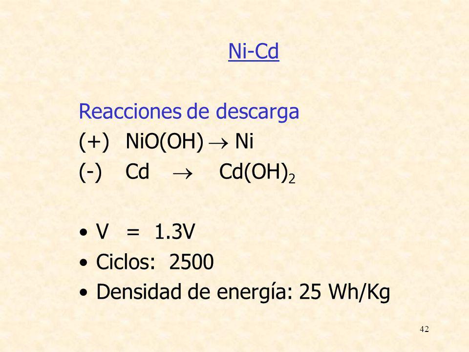 42 Ni-Cd Reacciones de descarga (+)NiO(OH) Ni (-)Cd Cd(OH) 2 V= 1.3V Ciclos: 2500 Densidad de energía: 25 Wh/Kg