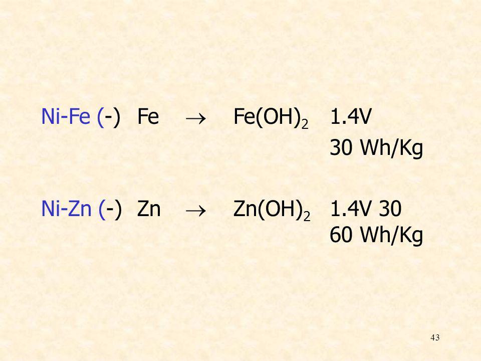 43 Ni-Fe (-)Fe Fe(OH) 2 1.4V 30 Wh/Kg Ni-Zn (-)Zn Zn(OH) 2 1.4V 30 60 Wh/Kg