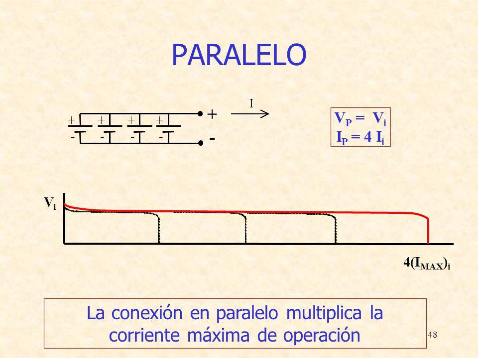 48 PARALELO V P = V i I P = 4 I i + ++++ - ---- I V i 4(I MAX ) i La conexión en paralelo multiplica la corriente máxima de operación