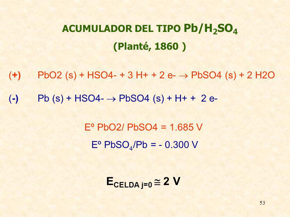 53 ACUMULADOR DEL TIPO Pb/H 2 SO 4 (Planté, 1860 ) (+)PbO2 (s) + HSO4- + 3 H+ + 2 e- PbSO4 (s) + 2 H2O (-)Pb (s) + HSO4- PbSO4 (s) + H+ + 2 e- Eº PbO2