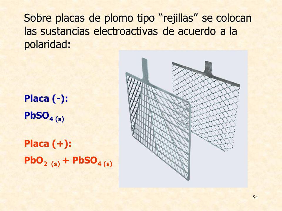 54 Sobre placas de plomo tipo rejillas se colocan las sustancias electroactivas de acuerdo a la polaridad: Placa (-): PbSO 4 (s) Placa (+): PbO 2 (s)