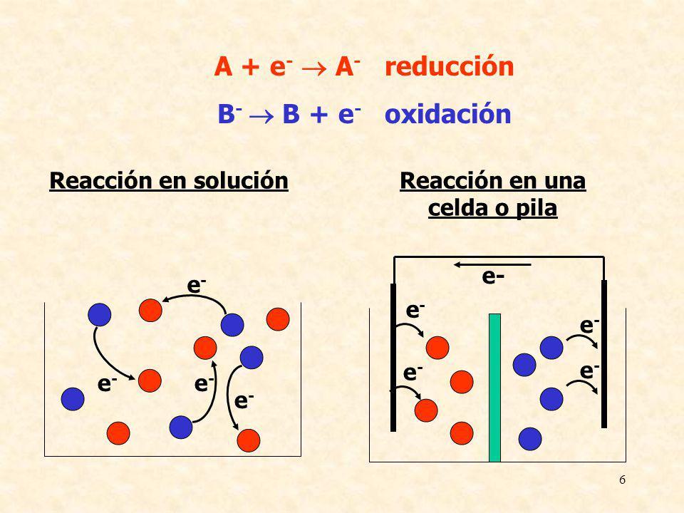 6 A + e - A - reducción B - B + e - oxidación Reacción en solución e-e- e-e- e-e- e-e- Reacción en una celda o pila e-e- e-e- e- e-e- e-e-